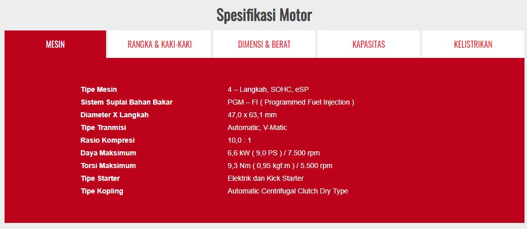 Spesifikasi Mesin Honda Genio Terbaru